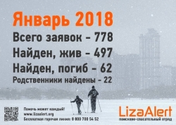 Статистика поисков  ПСО «Лиза Алерт» за январь 2018 года!