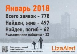 Статистика поисков ПСО «Лиза Алерт» за январь 2018 года!
